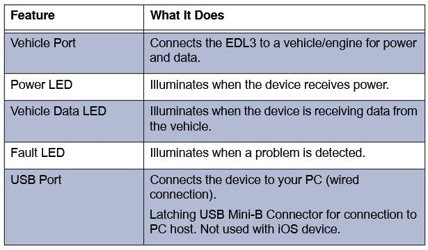 EDL3-Data-Link-Adapter-Device-Features-1