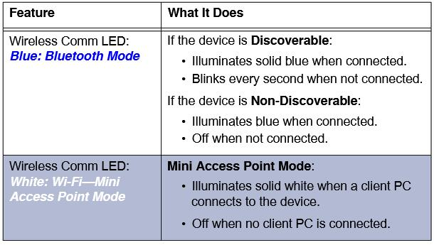 EDL3-Data-Link-Adapter-Device-Features-2