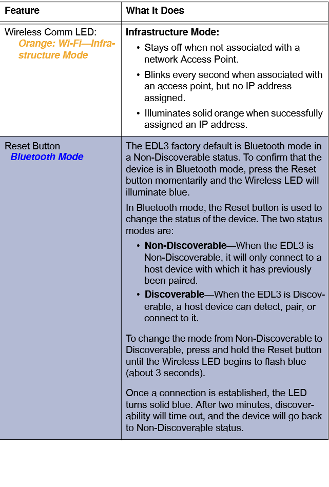 EDL3-Data-Link-Adapter-Device-Features-3