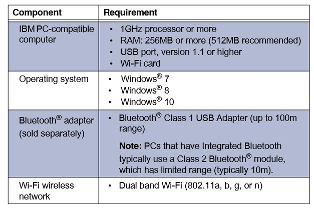 EDL3-Data-Link-Adapter-System-Requirements