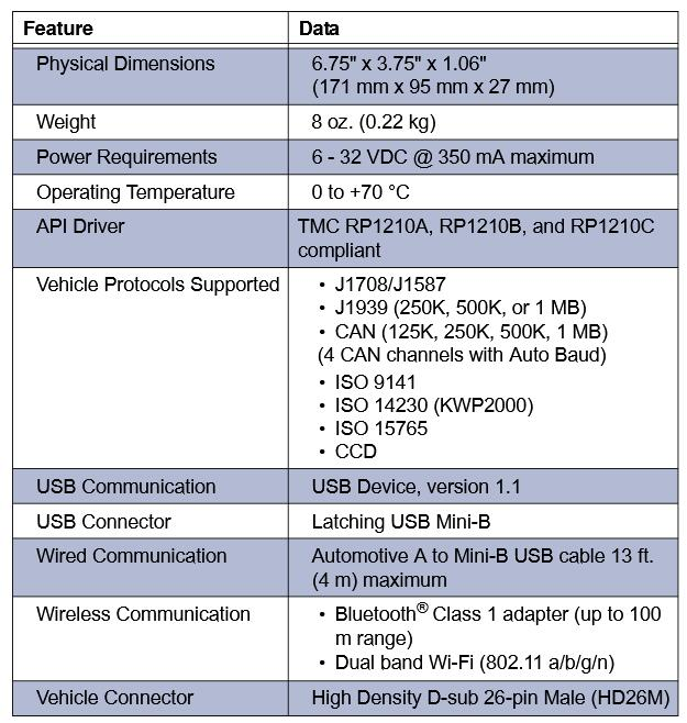 EDL3-Data-Link-Adapter-specifications